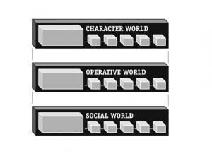 Character Operative Social